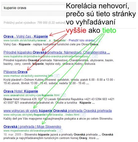 Korelácia ranking faktory v search results